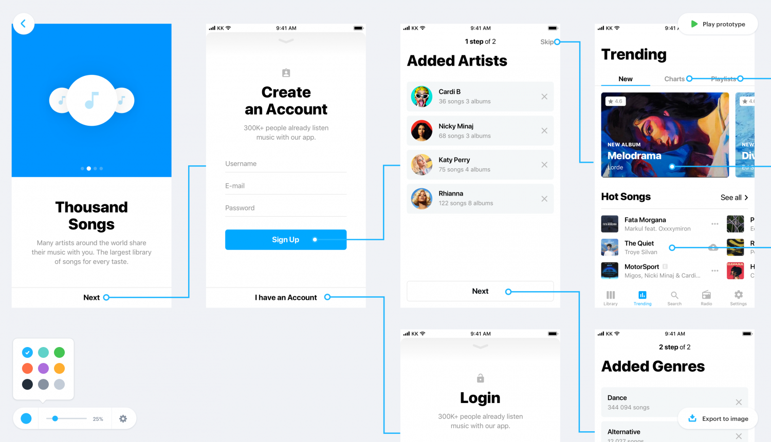 Introducing Userflows Made With The Marvel Api Article Design Hot Song Marvel