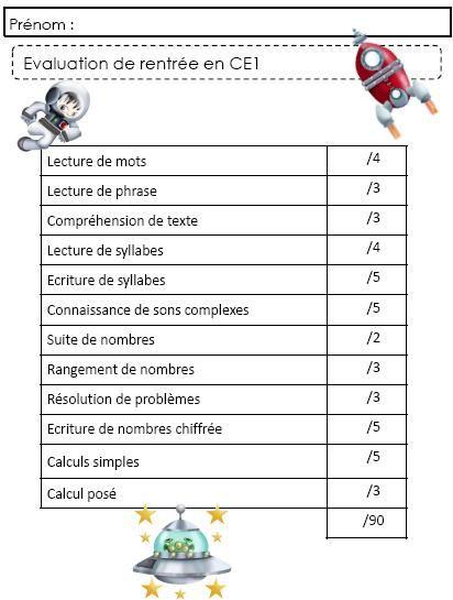 Evaluation Diagnostique De Debut D Annee Evaluation Diagnostique