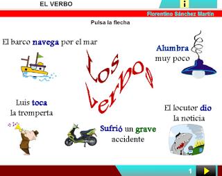 Conjugación | VERBOS | Verbos, Aprender español y Lengua