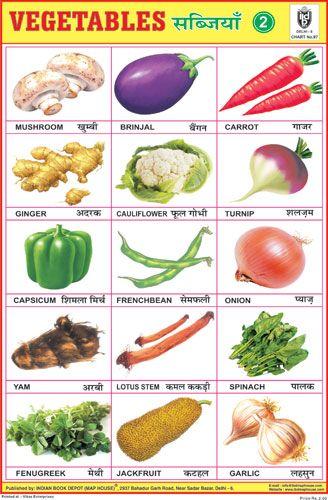 Vegetables Chart No 2 Vegetable Chart Hindi Language Learning