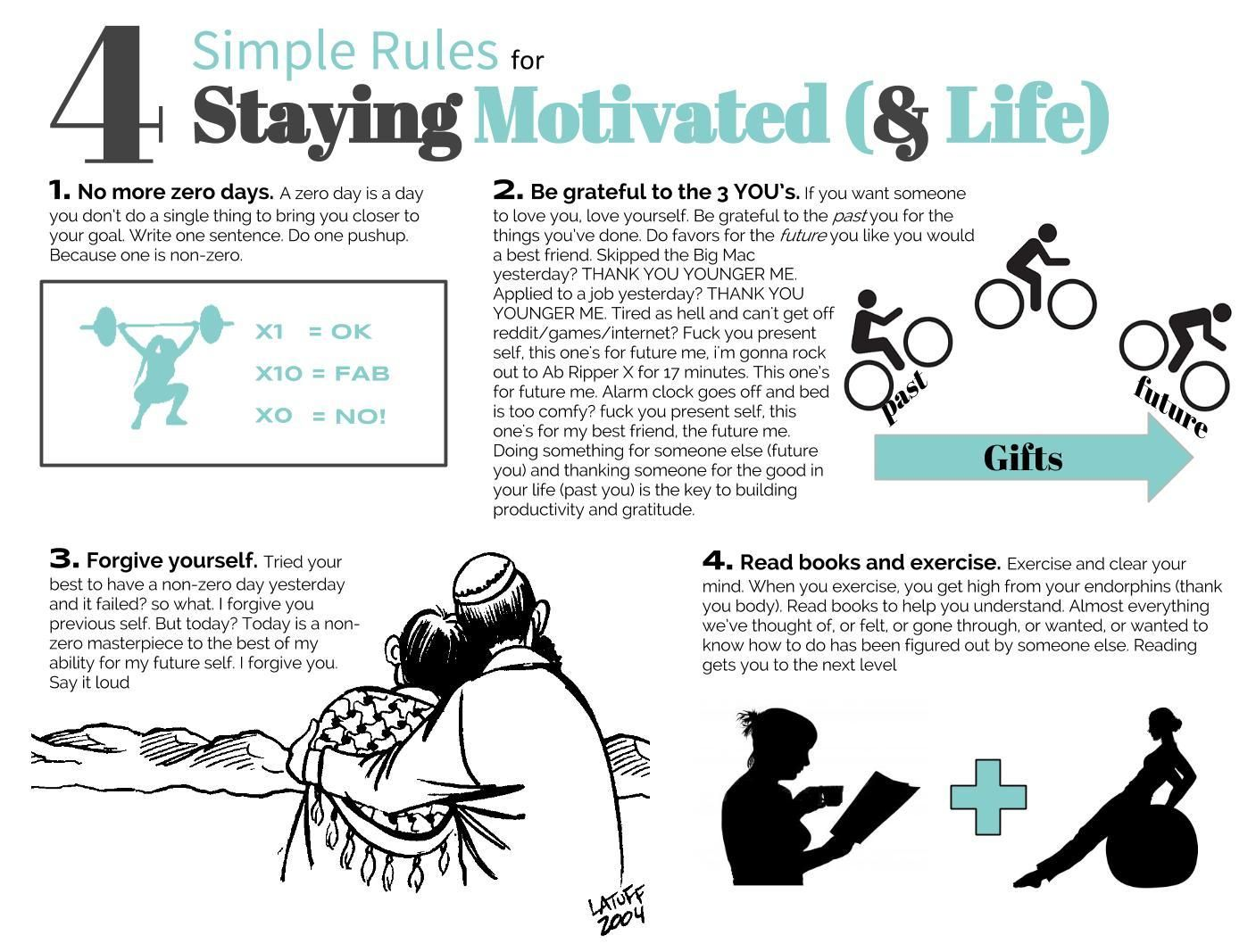 Non Zero Days | School: WISE | How to stay motivated, Life rules