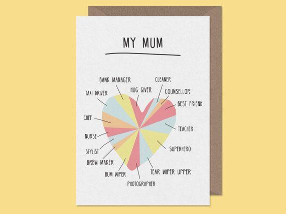 mum birthday cardmy mummum venn diagrambirthday card for mum – Birthday Card for Manager