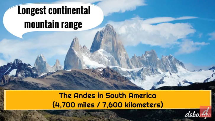 World S Biggest Longest Largest Deepest And Tallest Things Part 2 World S Biggest World World Traveler