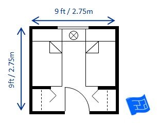 Small bedroom design - Minimum bedroom size for two twin beds ...