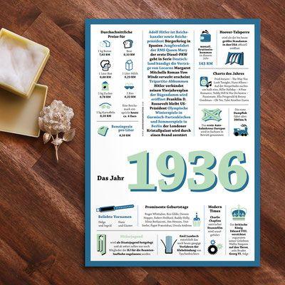 die besten 25 50 geburtstag mama ideen auf pinterest mamas 50 geburtstag 50 geburtstag. Black Bedroom Furniture Sets. Home Design Ideas