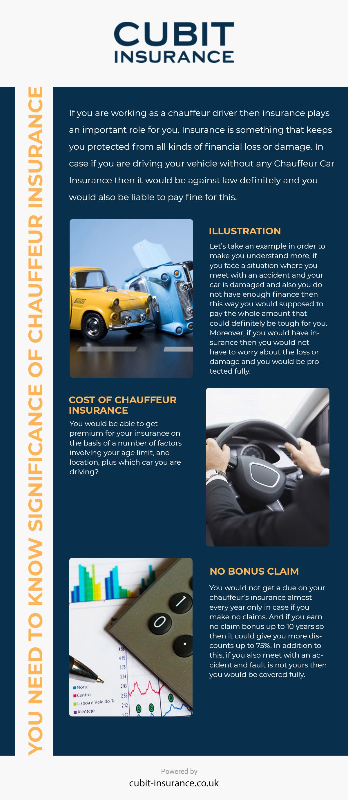 Chauffeur Insurance Direct Chauffeur Car Insurance Car