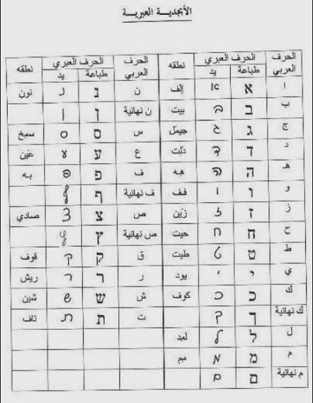 تعلم اللغة العبرية من الصفر مستوى مبتدئ השיעור התשיעי الدرس التاسع Words Word Search Puzzle Word Search