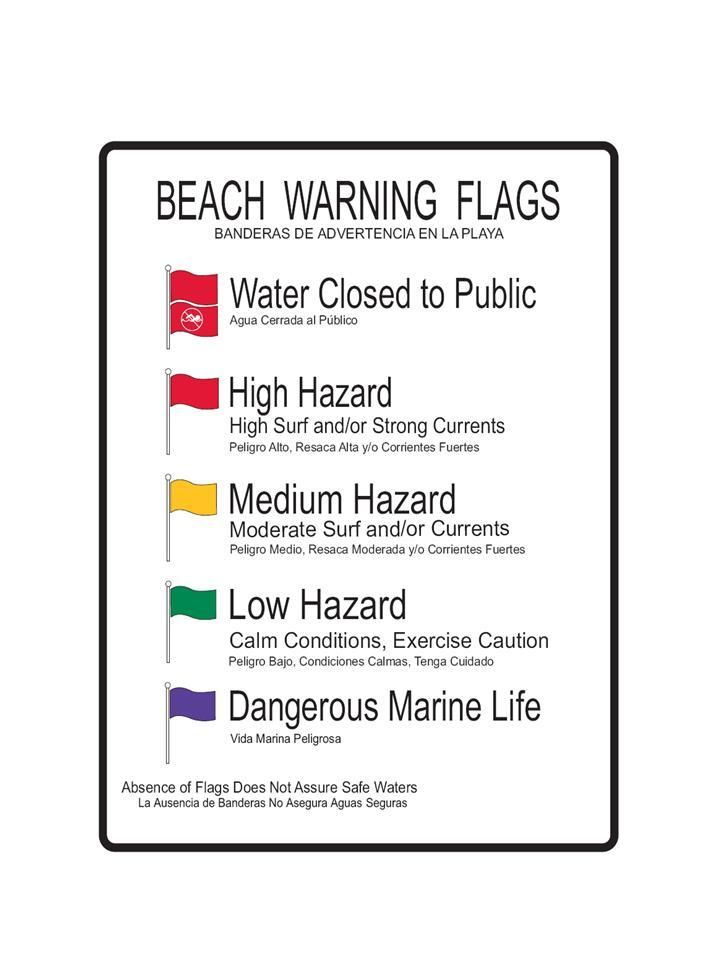 Beach Warning Flags Signs Around Panama City Florida Pinterest Condo And