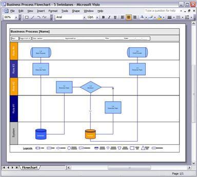 Resultado de imagen para swimlanes in visio Business Process - procedures template word