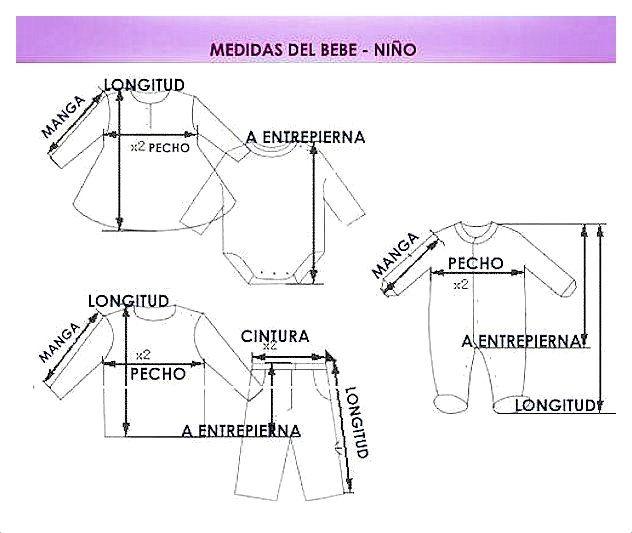 moldes para hacer ropa de bebe recien nacido | BEBE TELA | Pinterest ...