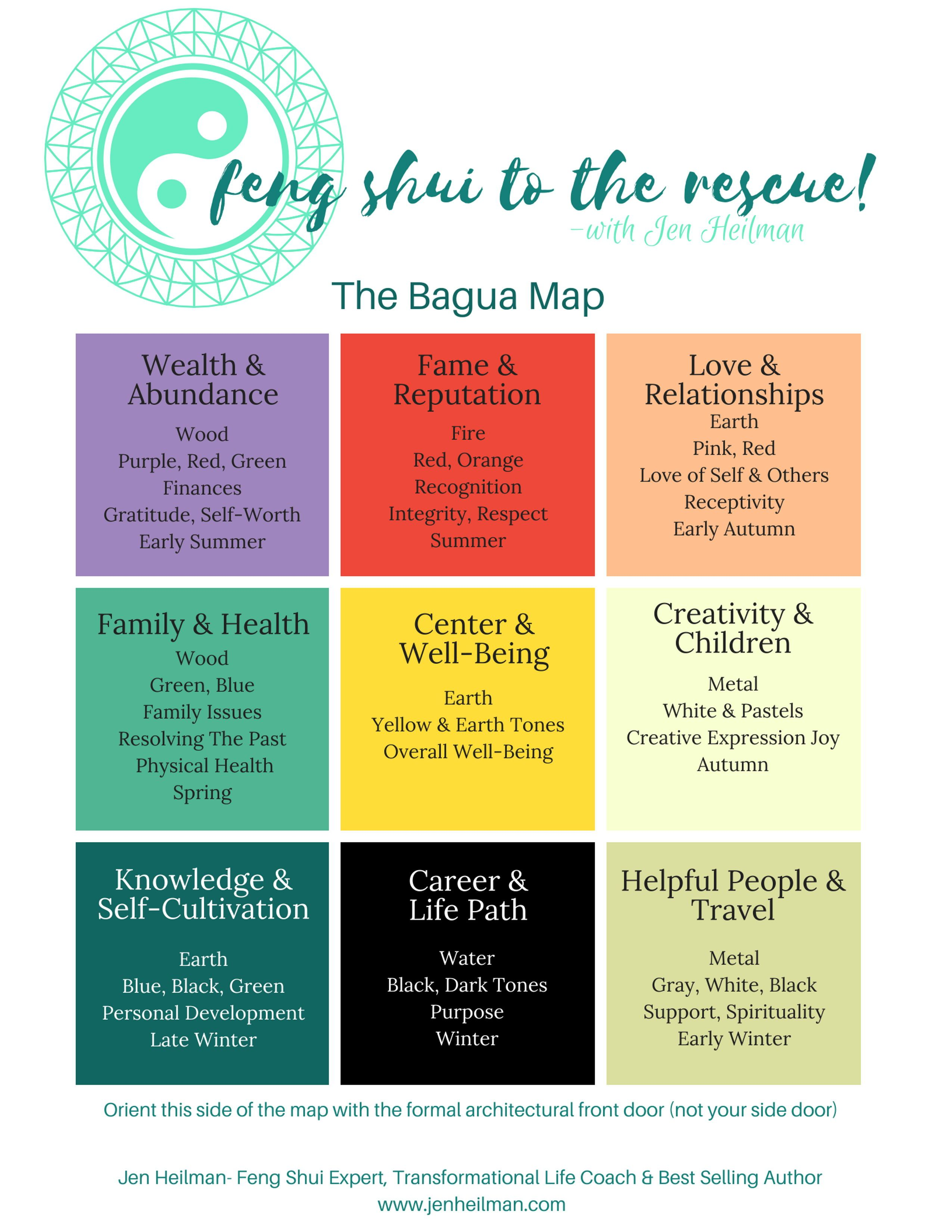 Feng Shui Bagua Vision Board Feng Shui To The Rescue The Feng Shui Secret Weapon The
