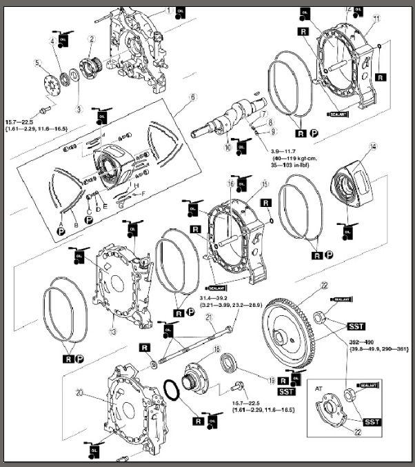 Wankel engine, RX8 | Callender'17 | Diagram, Wankel engine