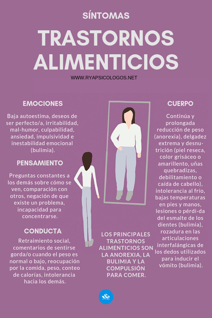anorexia y bulimia causas y efectos