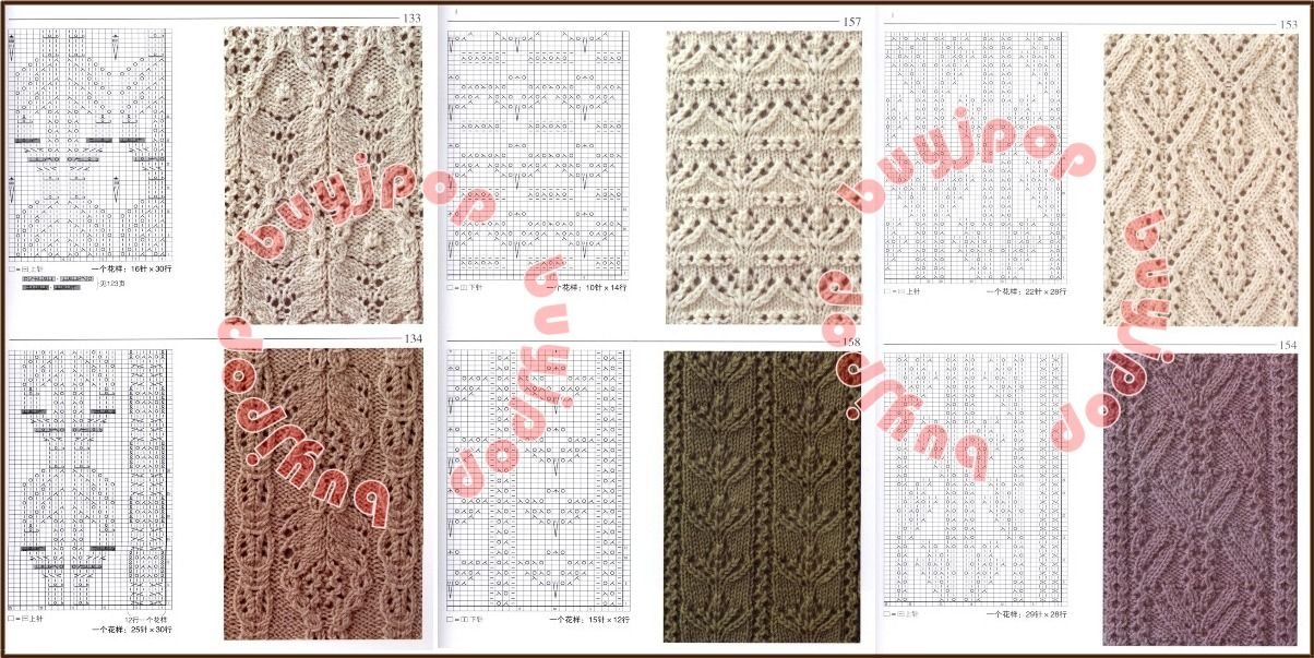 Its A Very In Depth Comprehensive Knitting Pattern Guide Book For