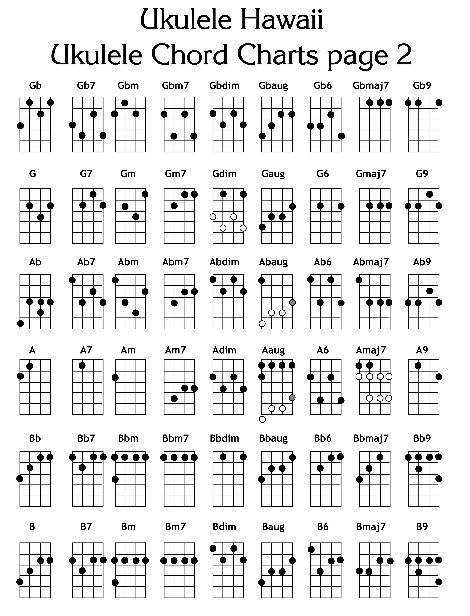 Ukulele Tuning For Beginners | Ukulele | Pinterest | Ukulele Tuning