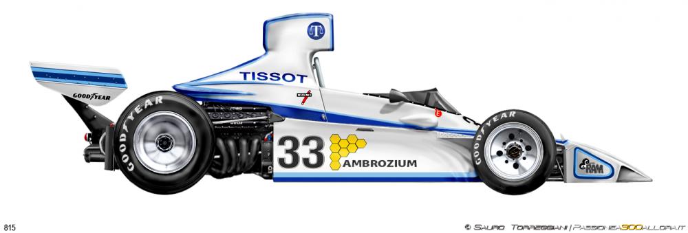 Pin di ΣΩΚΡΑΤΗΣ ΚΟΥΓΙΟΥΜΤΖΗΣ su Formula 1 nel 2020 Auto