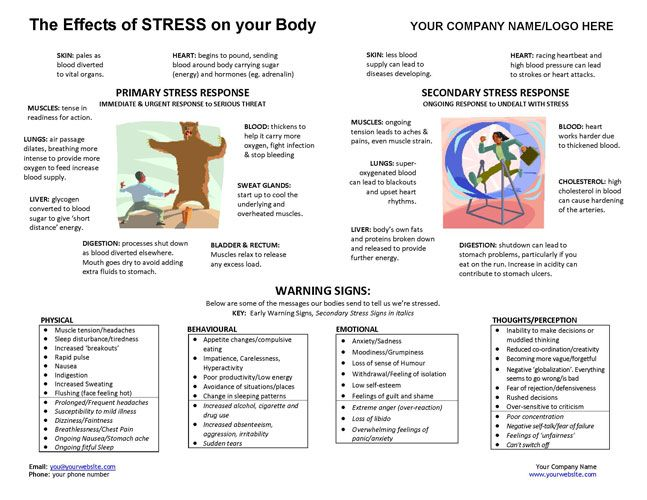 This effects of stress mini-poster is great to use as a talking - seminar feedback form