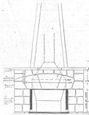 Como construir estufas de ladrillos, chimeneas de obra hornos de