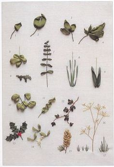 online embroidery stitch picture dictionary - Google Search
