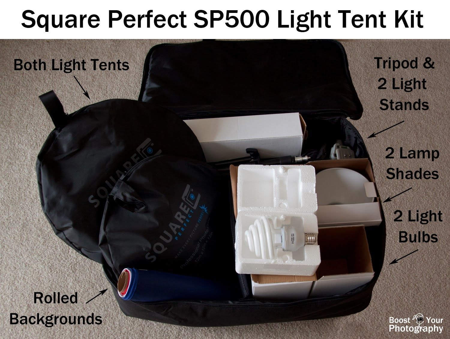 Product Review Square Perfect Light Tent Photography