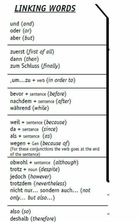 Mot De Liaison Allemand : liaison, allemand, Flora, Muller, Deutsch, Linking, Words,, German, Language,, Phrases