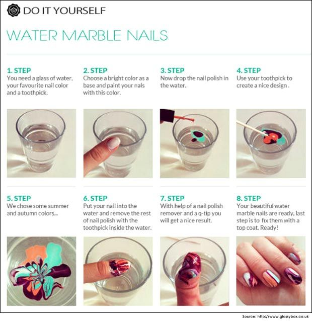Water Marble Nail Art Tutorial With Pictures Part 1 Nail Art