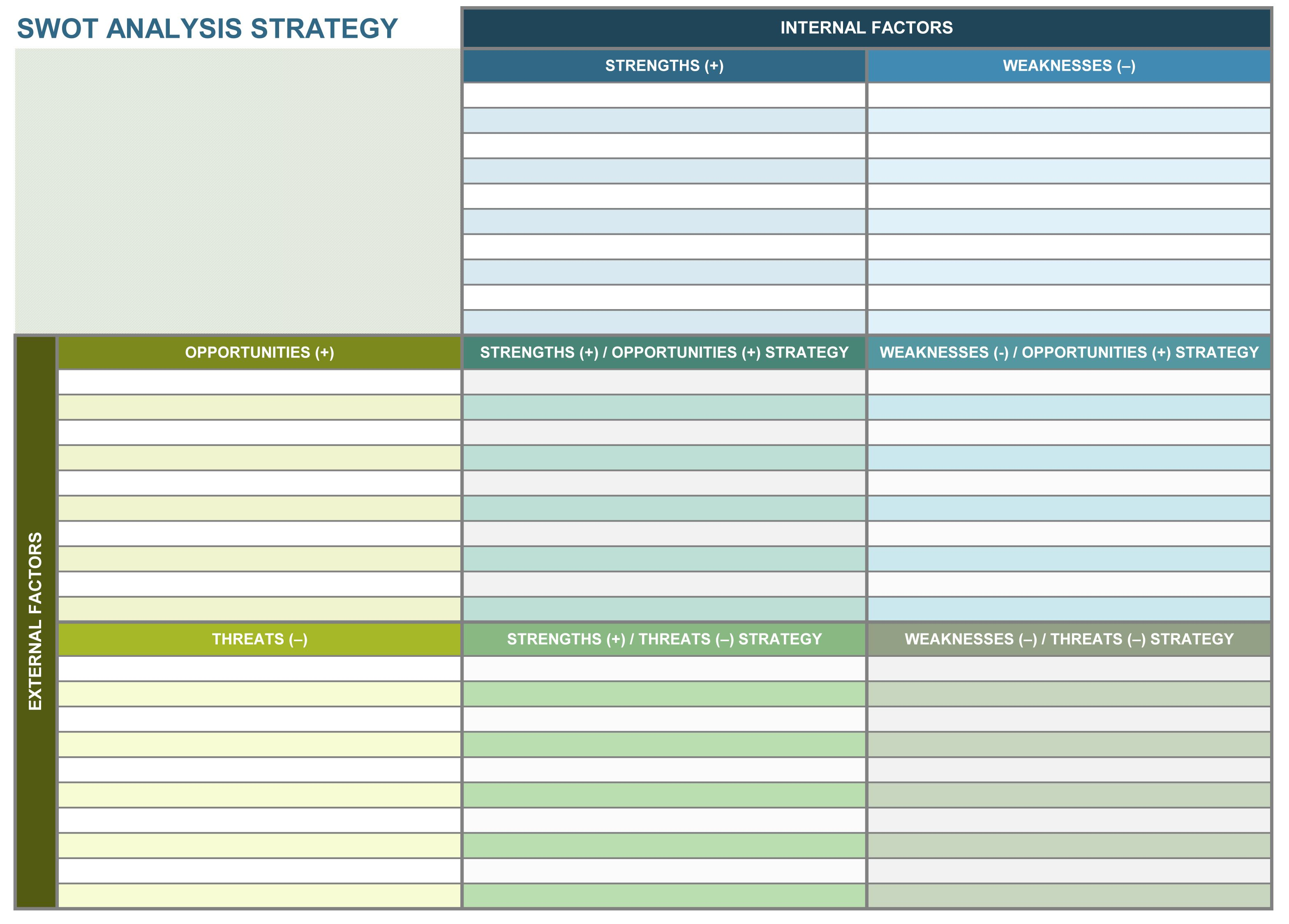 swot analysis strategy excel template okyanus strategicplanning