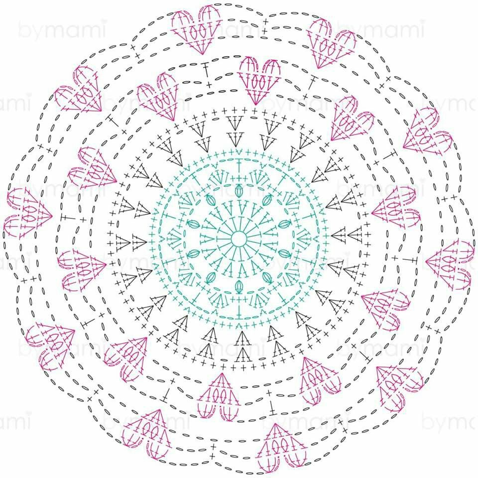 Pin de Adrii Noemi en Tapetes/círculos   Pinterest   Mandalas ...