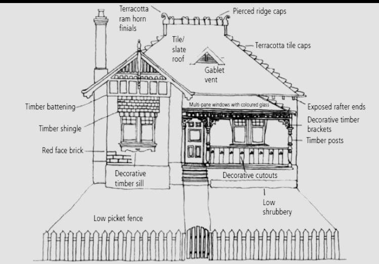 Federation House Design