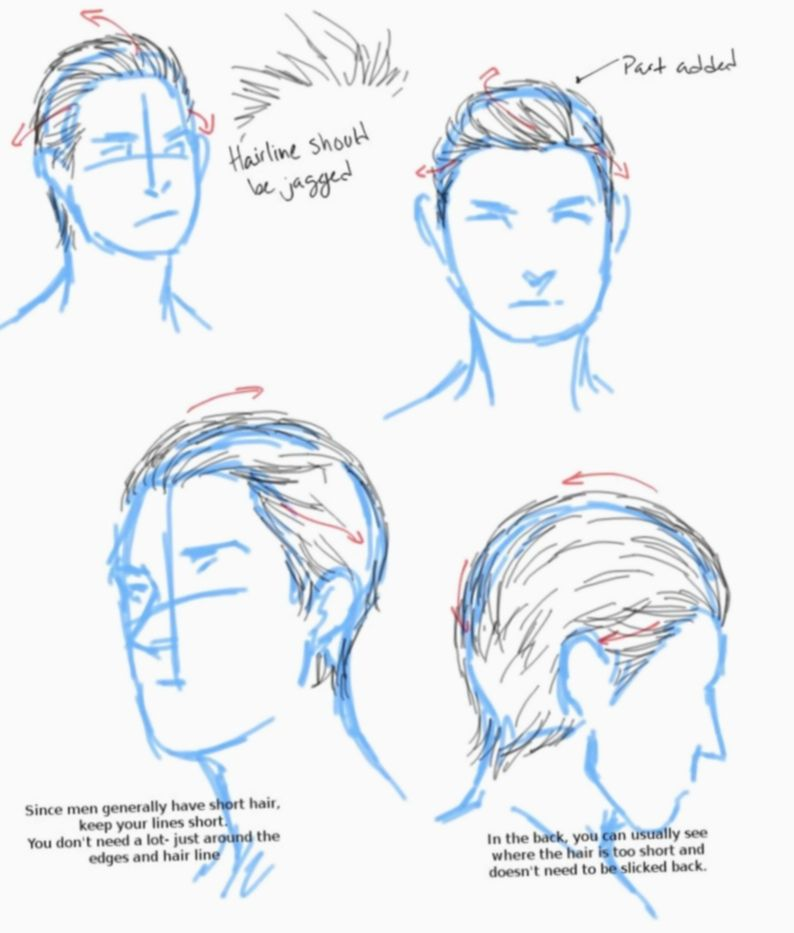 Anime Guys Hairstyles Slicked Back Myheroacademia Myheroacademiacosplay Mhacosplay How To Draw Hair Drawing Hair Tutorial Drawing Male Hair