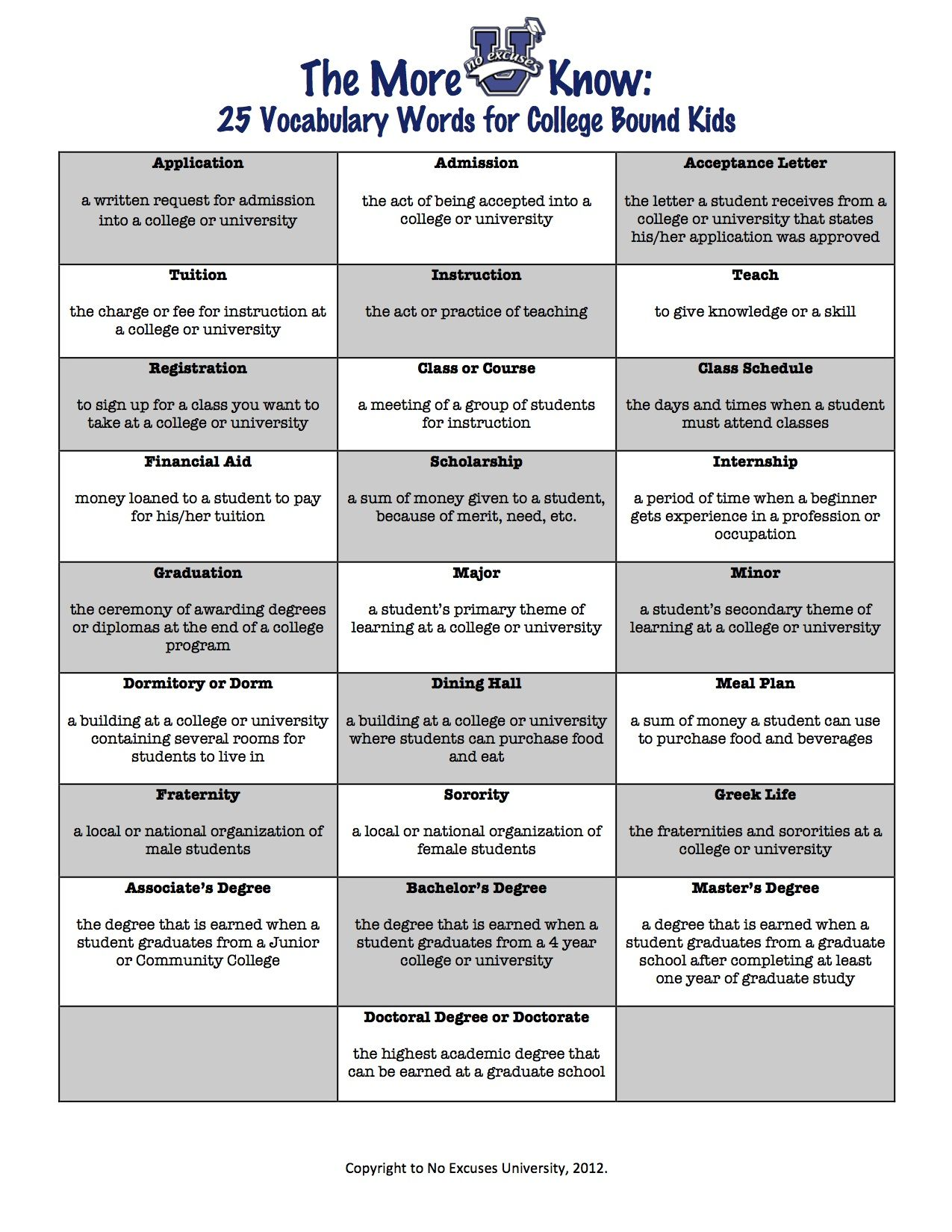 A poster of college vocabulary words Middle School Counselor, Elementary  School Counseling, Elementary Schools