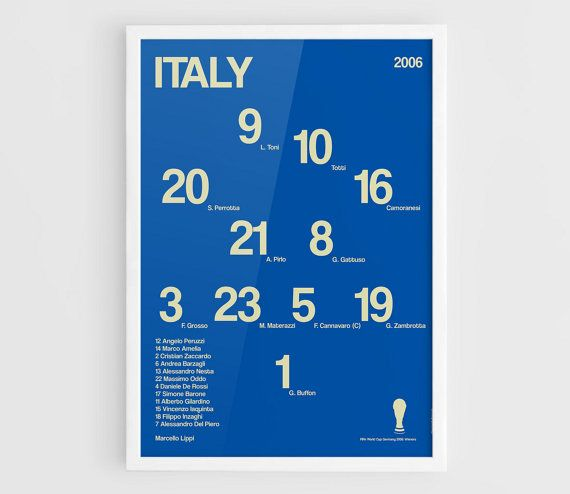 Italy Fifa World Cup 2006 National Football Team Squad By Nazardes World Cup 2006 Fifa World Cup Gianlui Football Poster Football Images Italy World Cup 2006