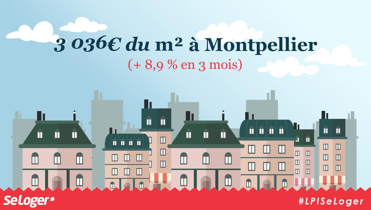 Du Jamais Vu A Montpellier Le Prix De L Immobilier Ancien A Atteint 3 036 Du M Immobilier Argenteuil Grand Paris