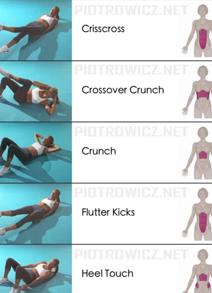 5 Bauchmuskel-Übungen für einen flachen Bauch #goodcoreexercises