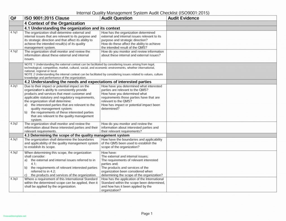 Internal Audit Report Sample Training Feedback Template Cool Format With Regard To Training Feedback Repo Internal Audit Report Template Professional Templates