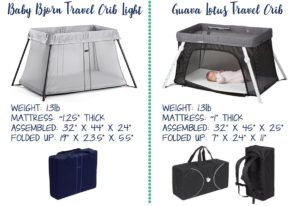 04e9374cc67 The two best travel crib comparisons  Baby Bjorn Travel Crib vs Guava  Family Lotus Travel Crib