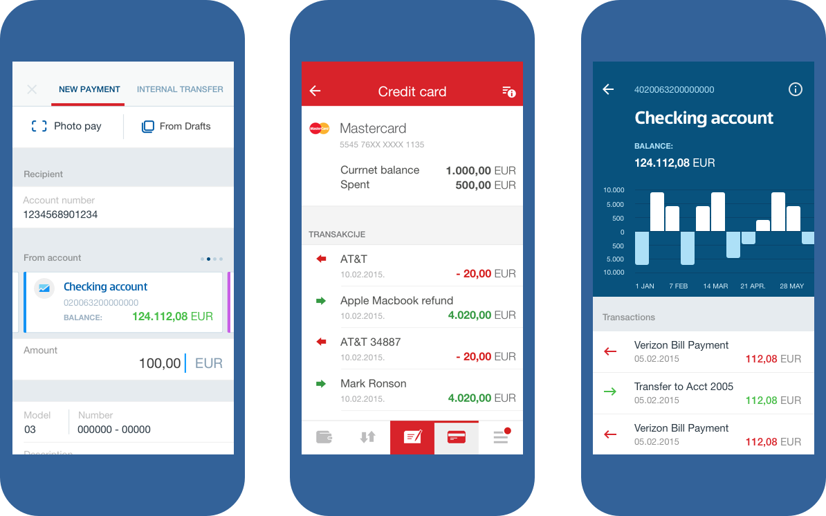 Mobile Banking apps (DIGITAL) Banking / Finance