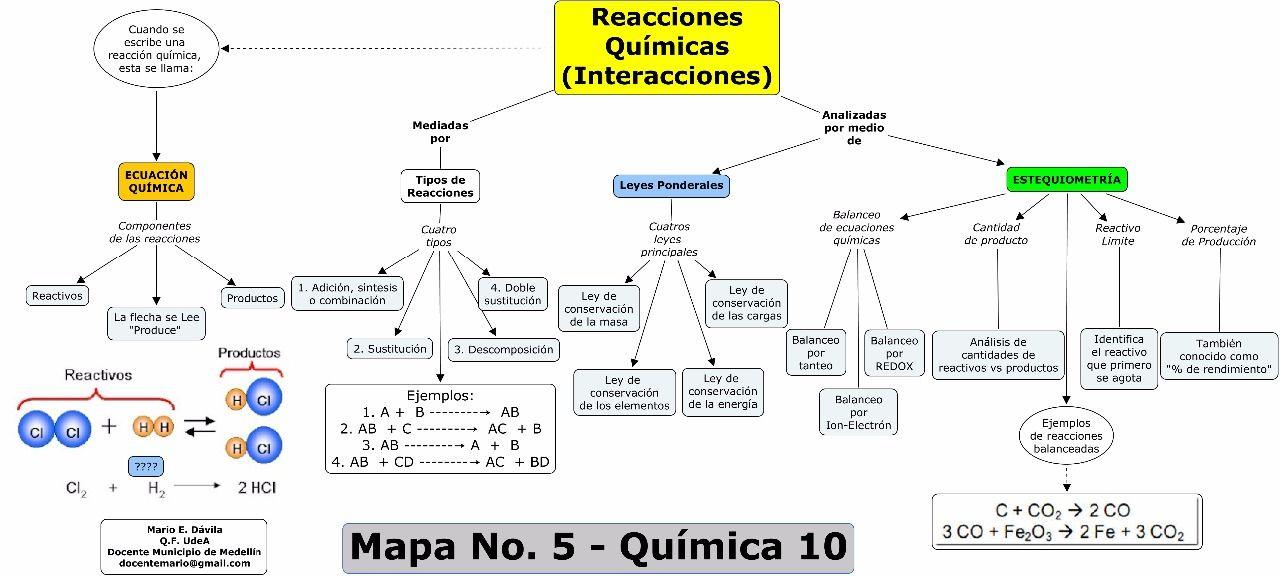 Mapa No 5 Qca 10 Reacciones Quimicas Jpg Mapas Conceptuales Ensenanza De Quimica Fisicoquimica Mapa Conceptual