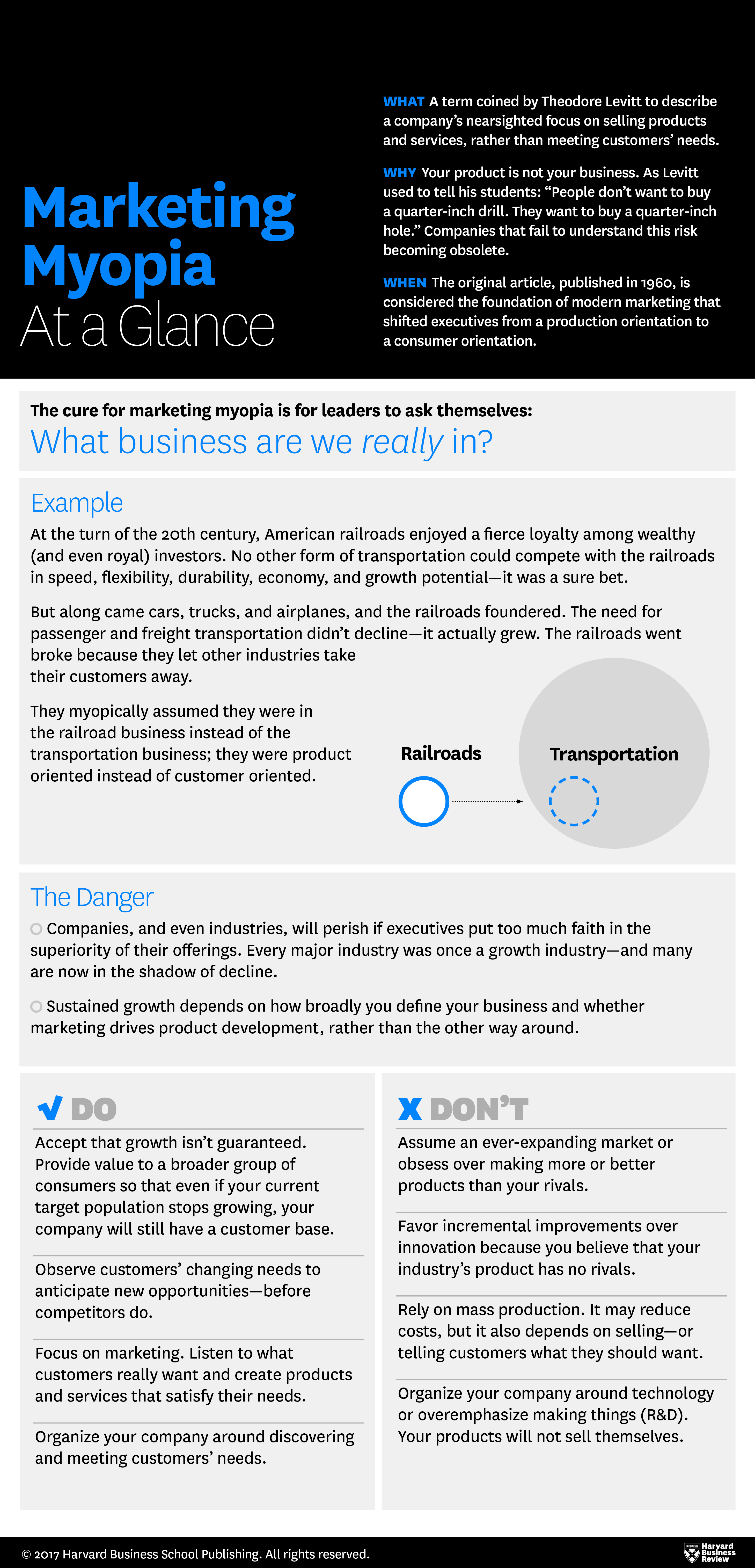 marketing myopia examples business