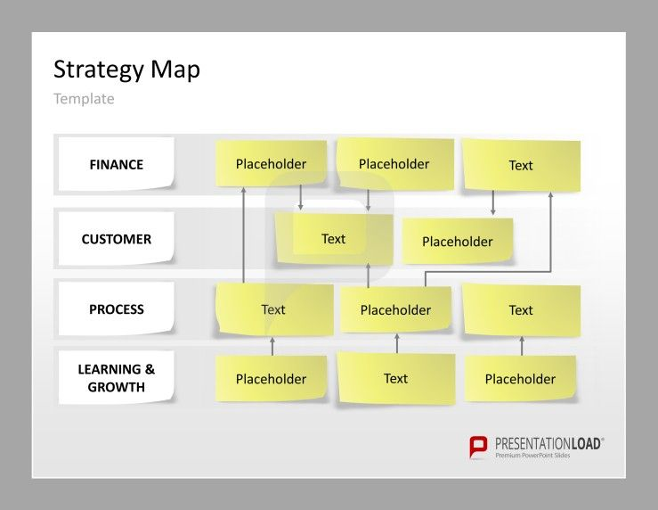 Strategy Map Powerpoint Templates Canvas With Structured Notes