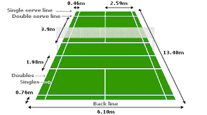 Image Result For International Standard Size Of Badminton Court Badminton Badminton Court Badminton Rules