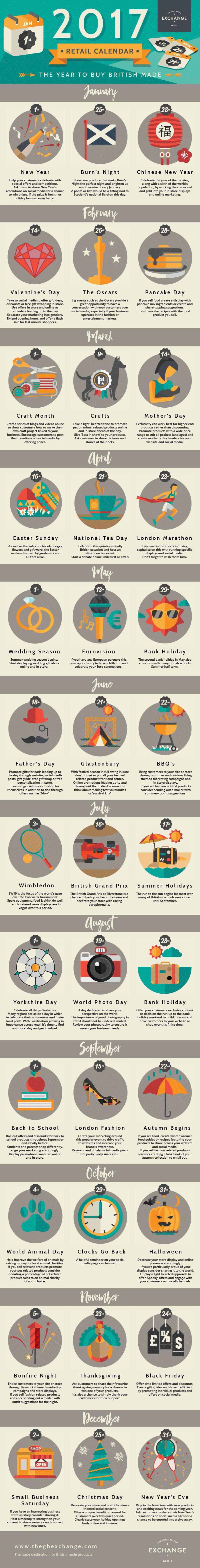 infographic, digital marketing, business, B2B, retail