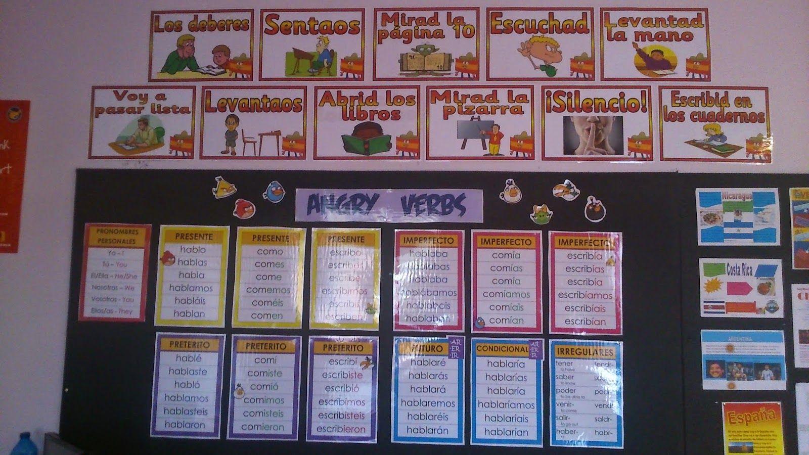 Recursos Para Profesores De Espanol Angry Verbs Display