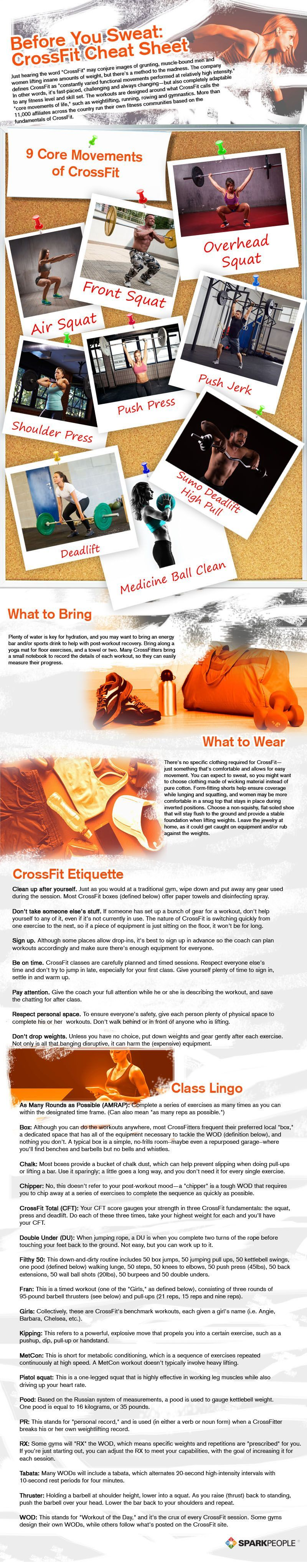 crush your first crossfit class with our cheat sheet | crossfit