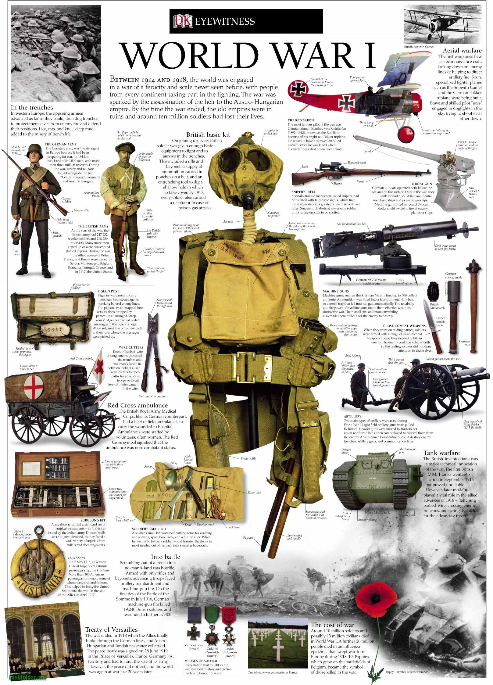 World War One Recipe Page For The Destruction Of Millions