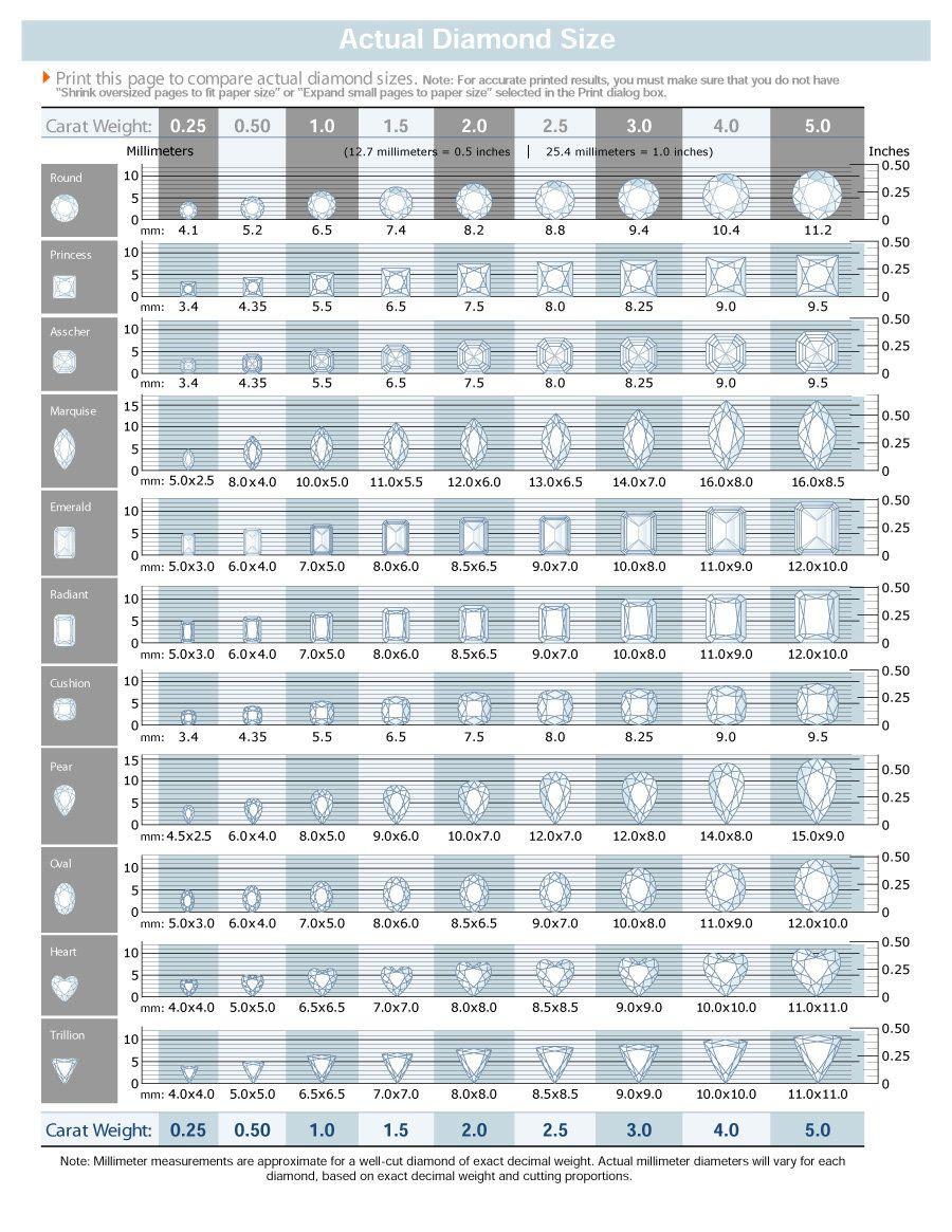 Printable diamond size chart printable diamond size charts
