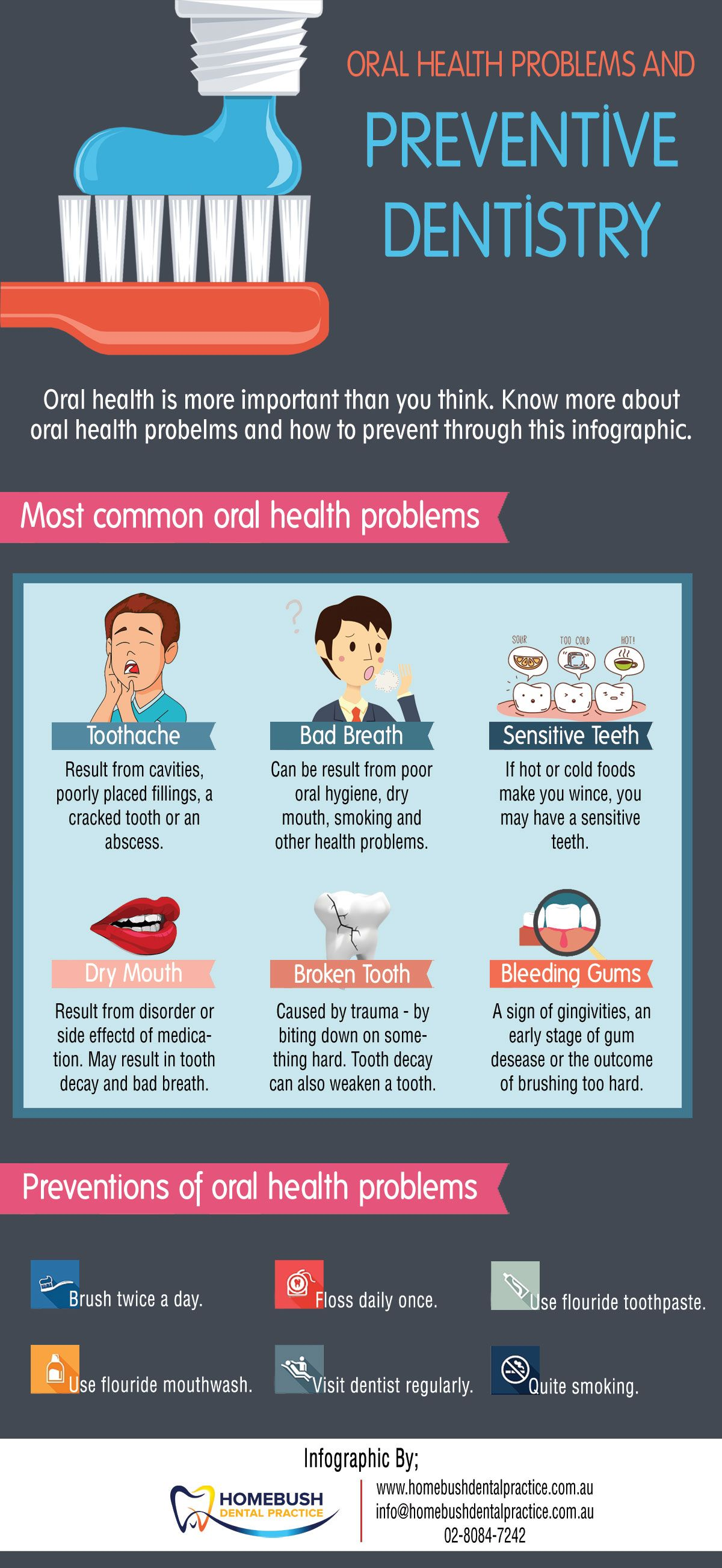 Oral Health Problems And Preventive #Dentistry #infographic Dental