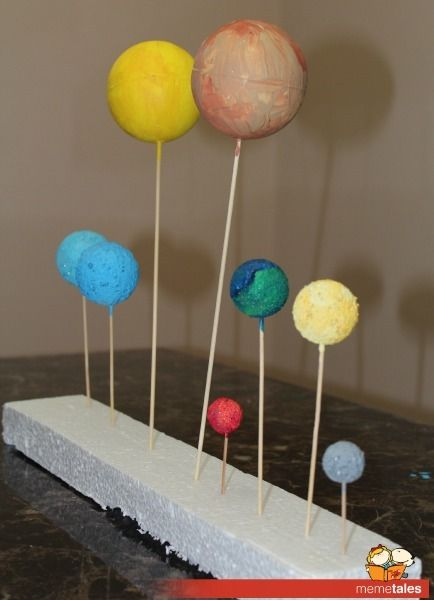 Solar System Craft For Kids /memetales