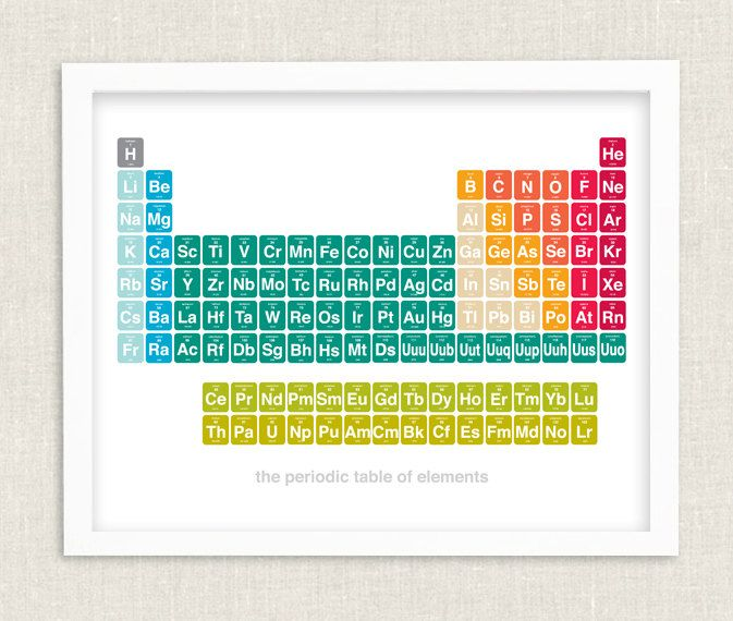 Periodic Table Print $34.00, via Etsy.