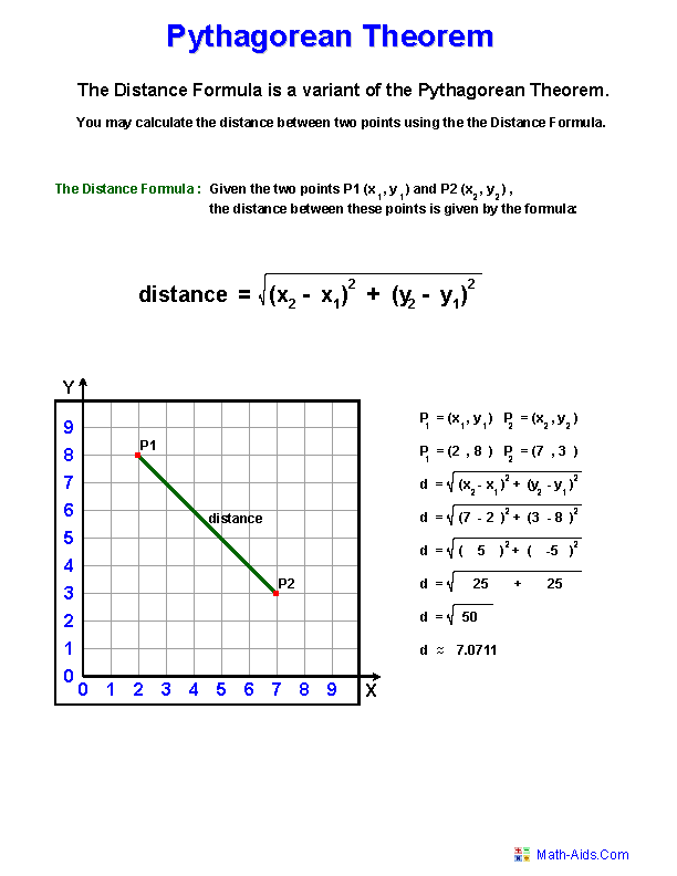 Pythagorean Theorem Definition Worksheets | Math Worksheets ...